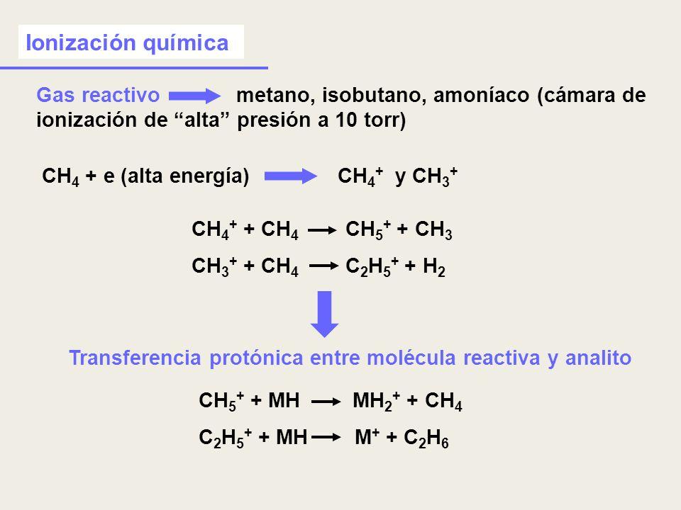 Ionización química Gas reactivo metano, isobutano, amoníaco (cámara de ionización de alta presión a 10 torr)