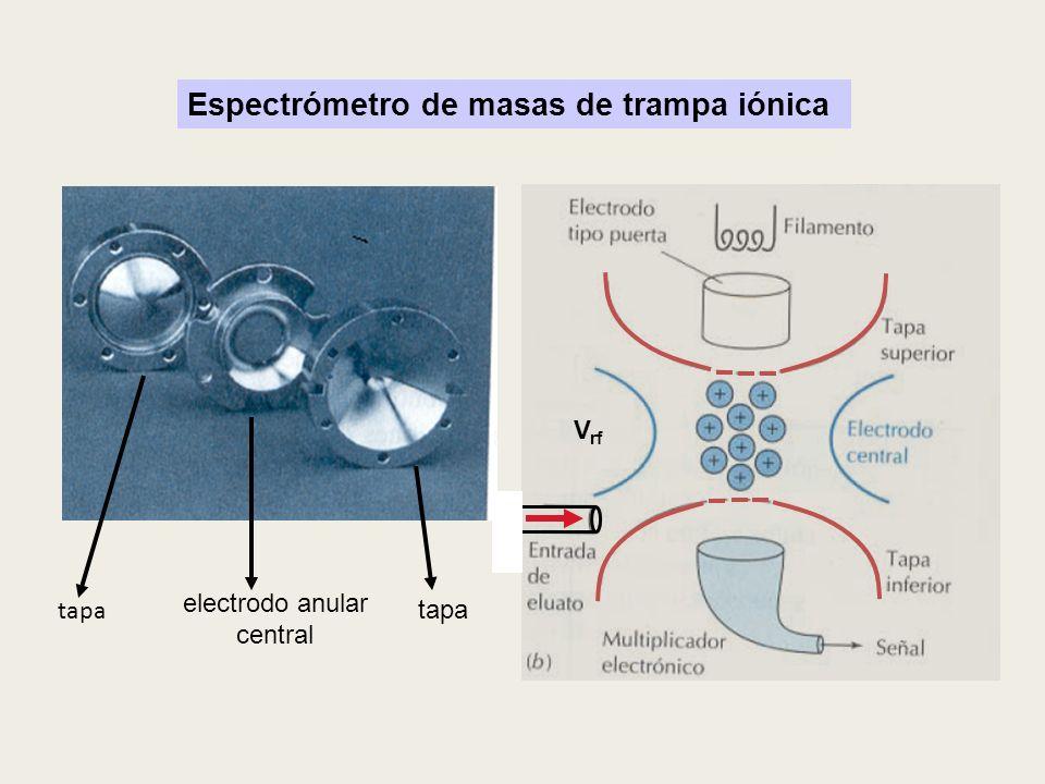 electrodo anular central