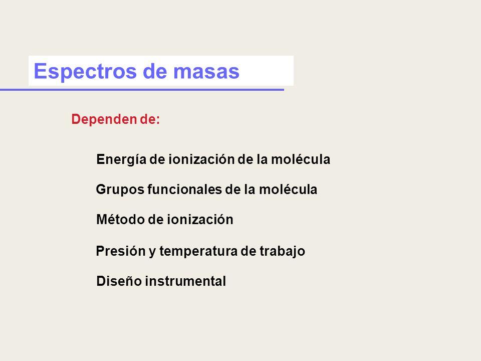 Espectros de masas Dependen de: Energía de ionización de la molécula