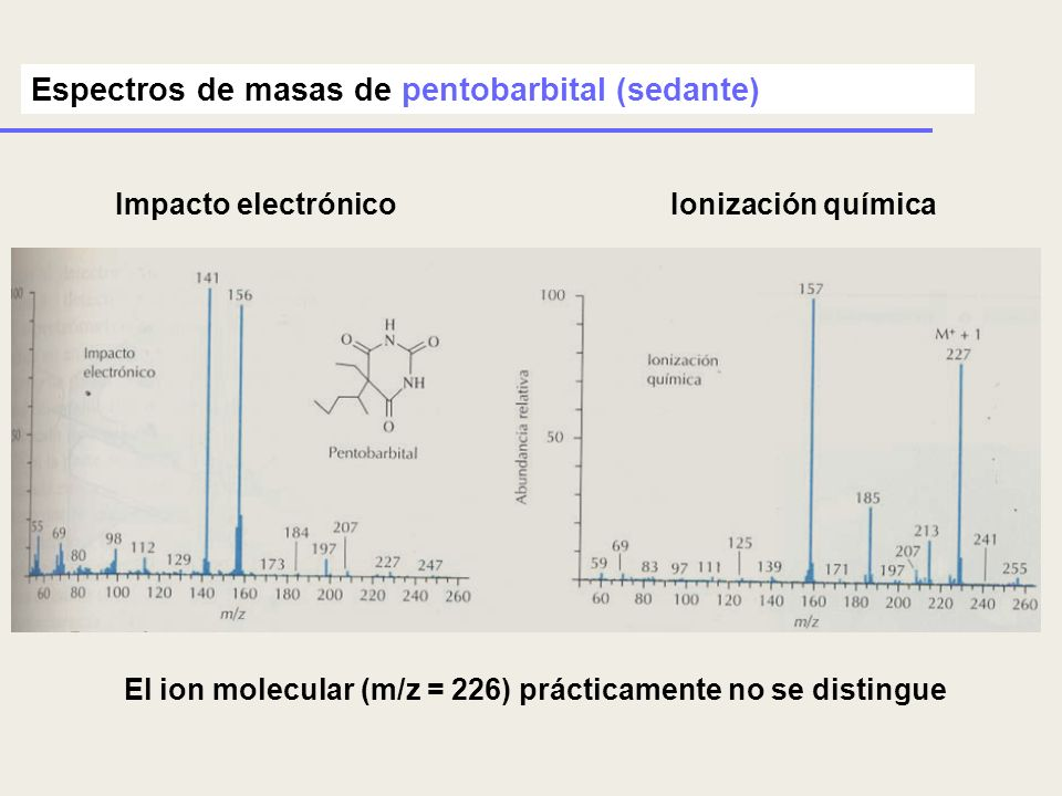 Espectros de masas de pentobarbital (sedante)