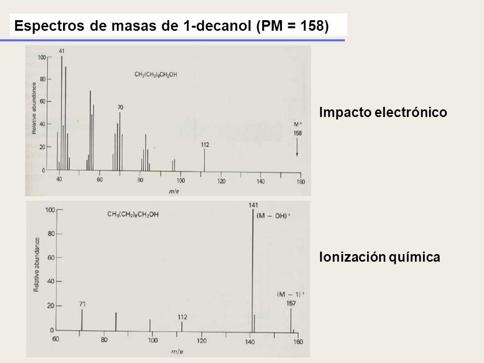 Espectros de masas de 1-decanol (PM = 158)