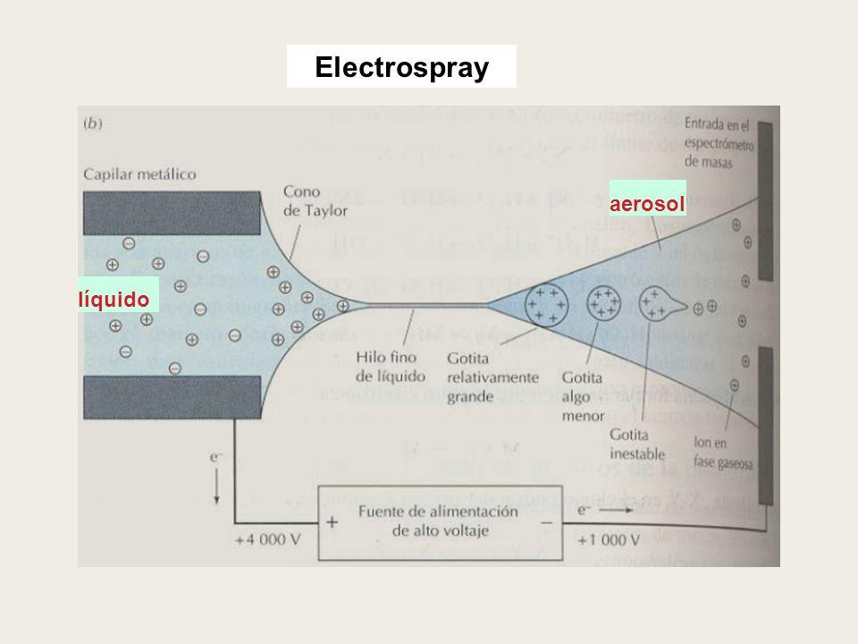 Electrospray aerosol líquido