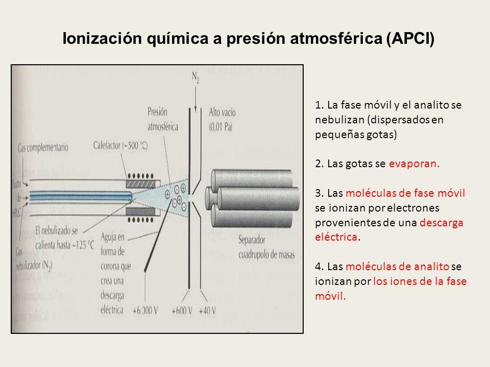 Ionización química a presión atmosférica (APCI)