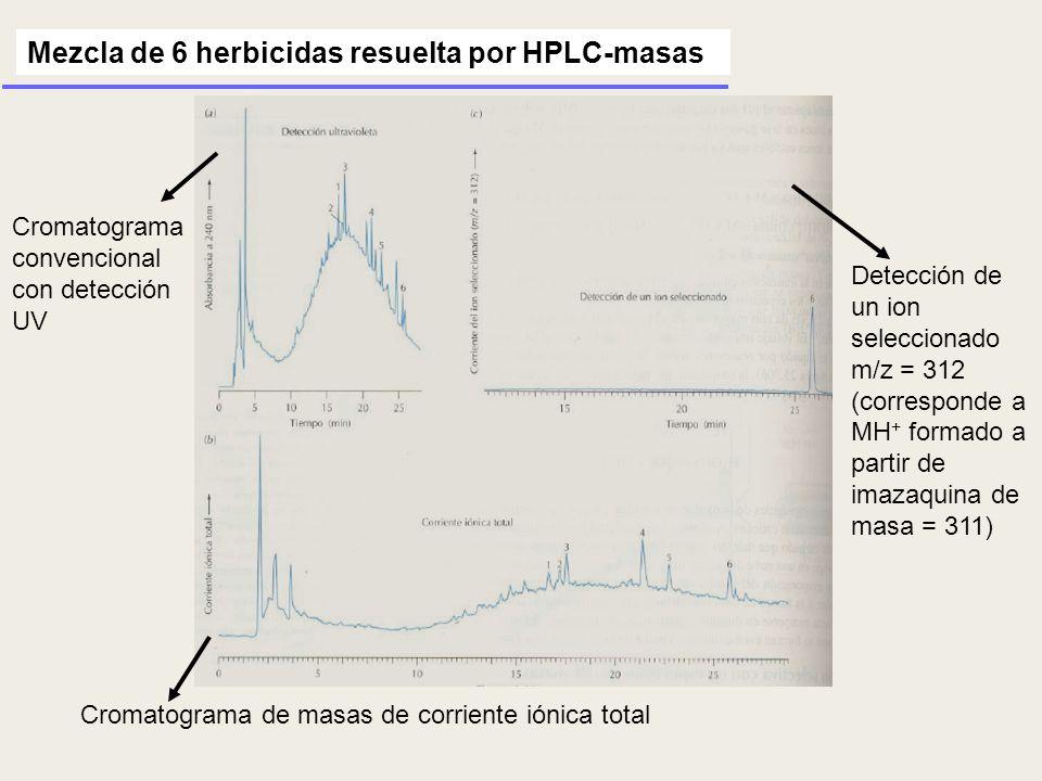 Mezcla de 6 herbicidas resuelta por HPLC-masas