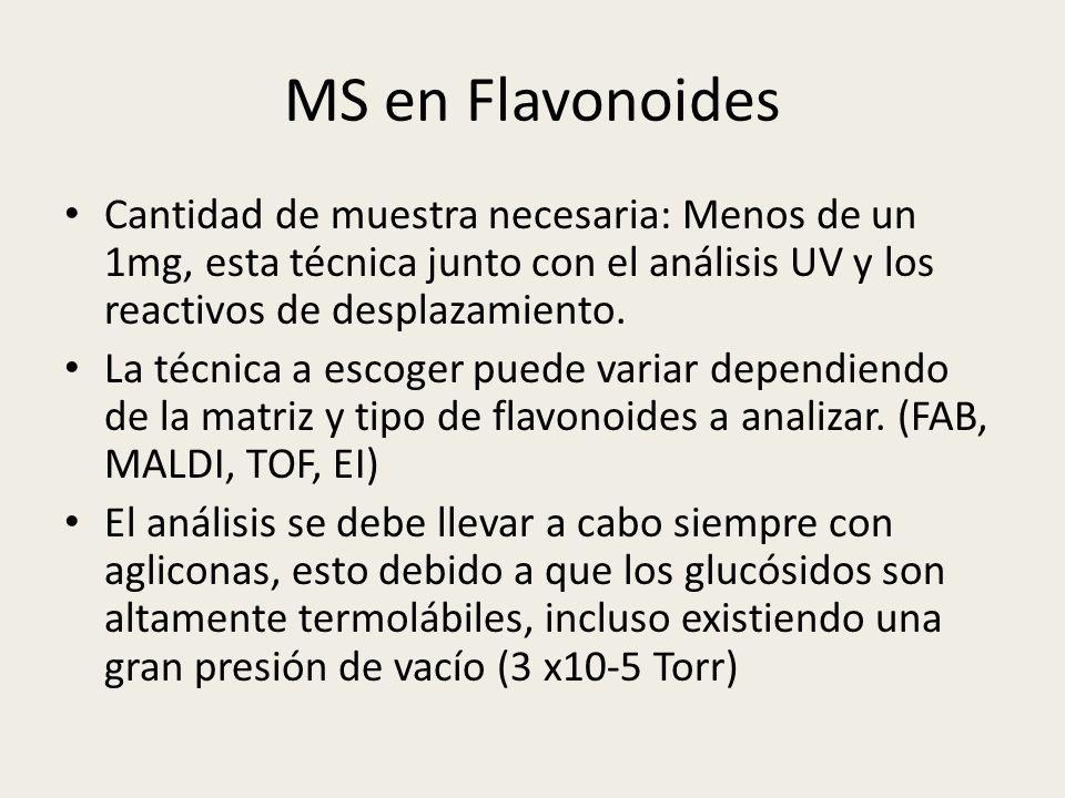 MS en Flavonoides Cantidad de muestra necesaria: Menos de un 1mg, esta técnica junto con el análisis UV y los reactivos de desplazamiento.