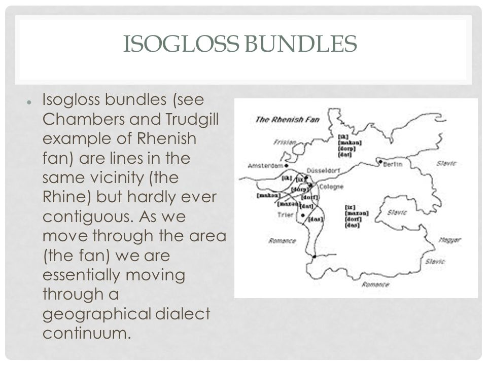 Isogloss Bundles