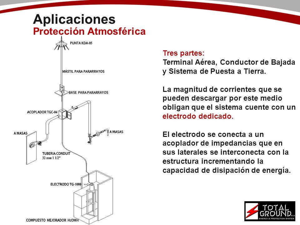 Aplicaciones Protección Atmosférica Tres partes: