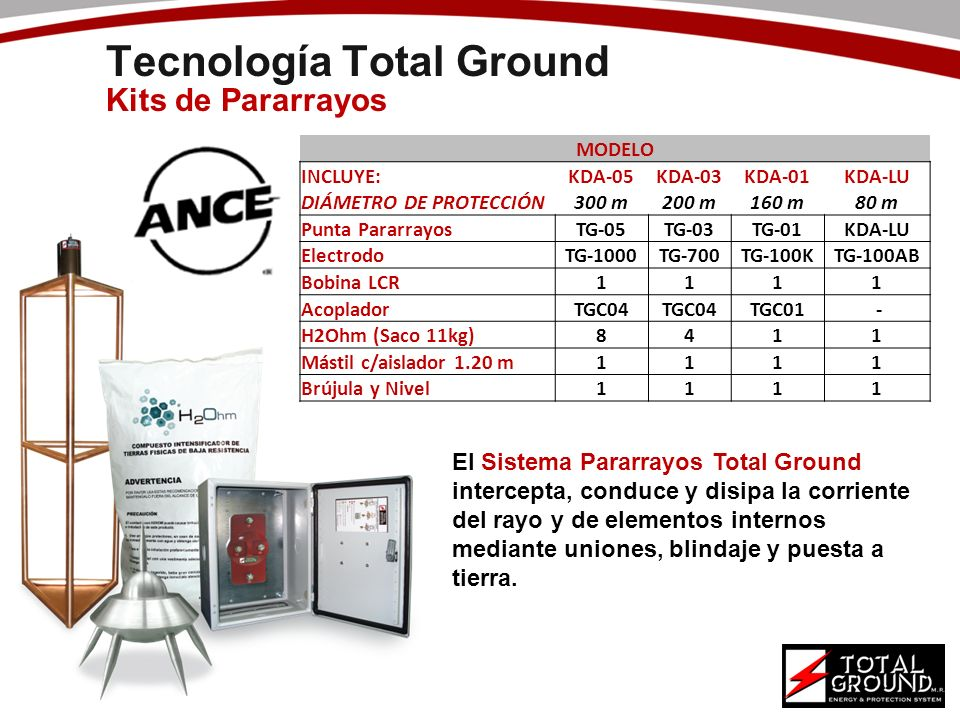 Tecnología Total Ground