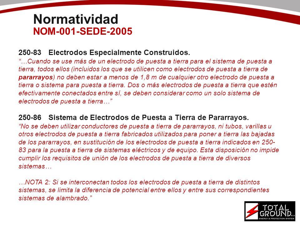 Normatividad NOM-001-SEDE-2005