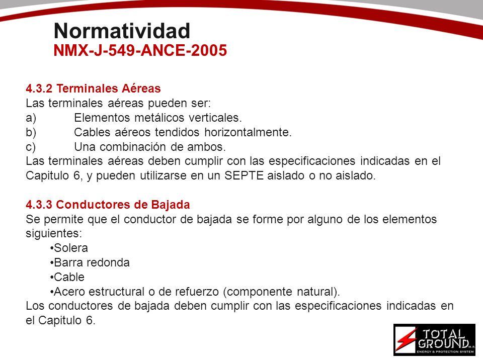 Normatividad NMX-J-549-ANCE-2005 4.3.2 Terminales Aéreas