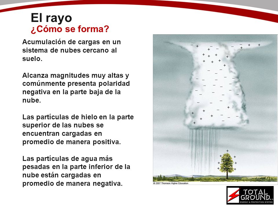 El rayo ¿Cómo se forma Acumulación de cargas en un sistema de nubes cercano al suelo.