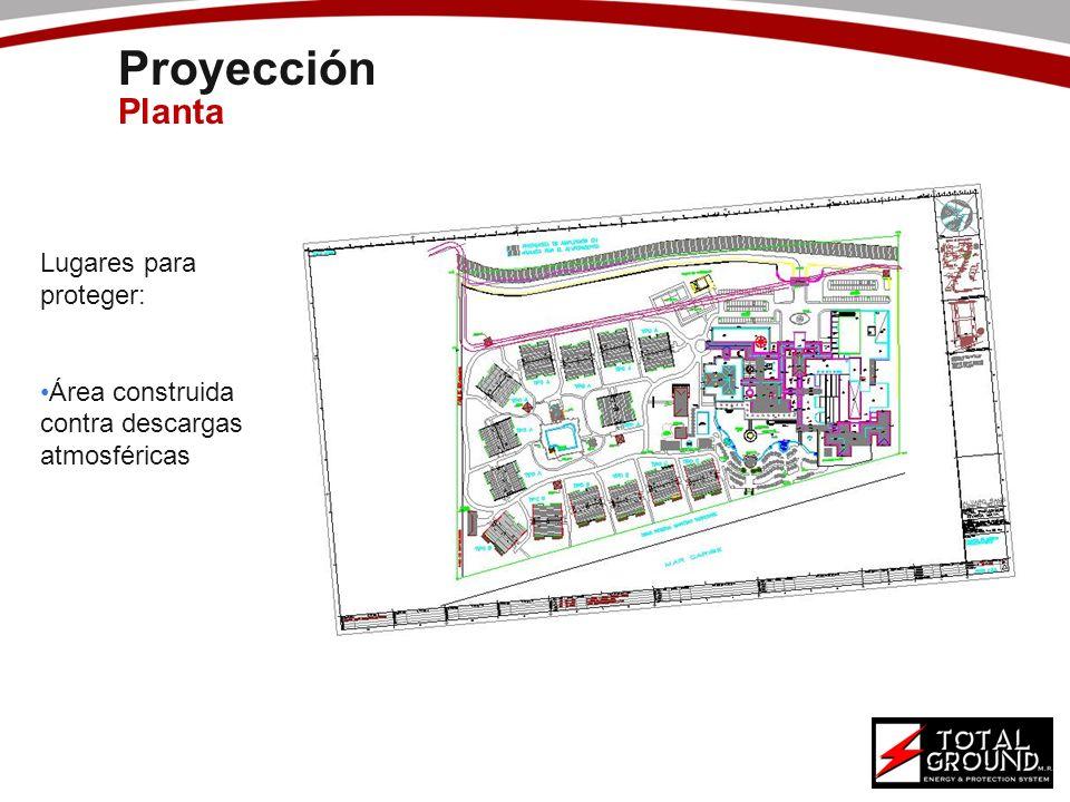 Proyección Planta Lugares para proteger: