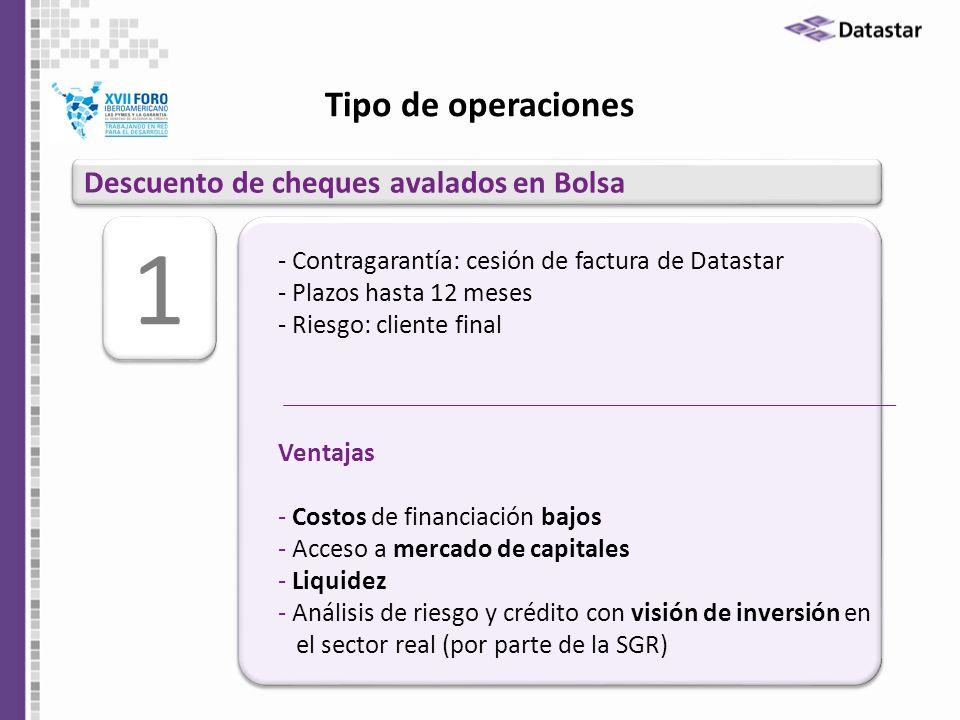 1 Tipo de operaciones Descuento de cheques avalados en Bolsa