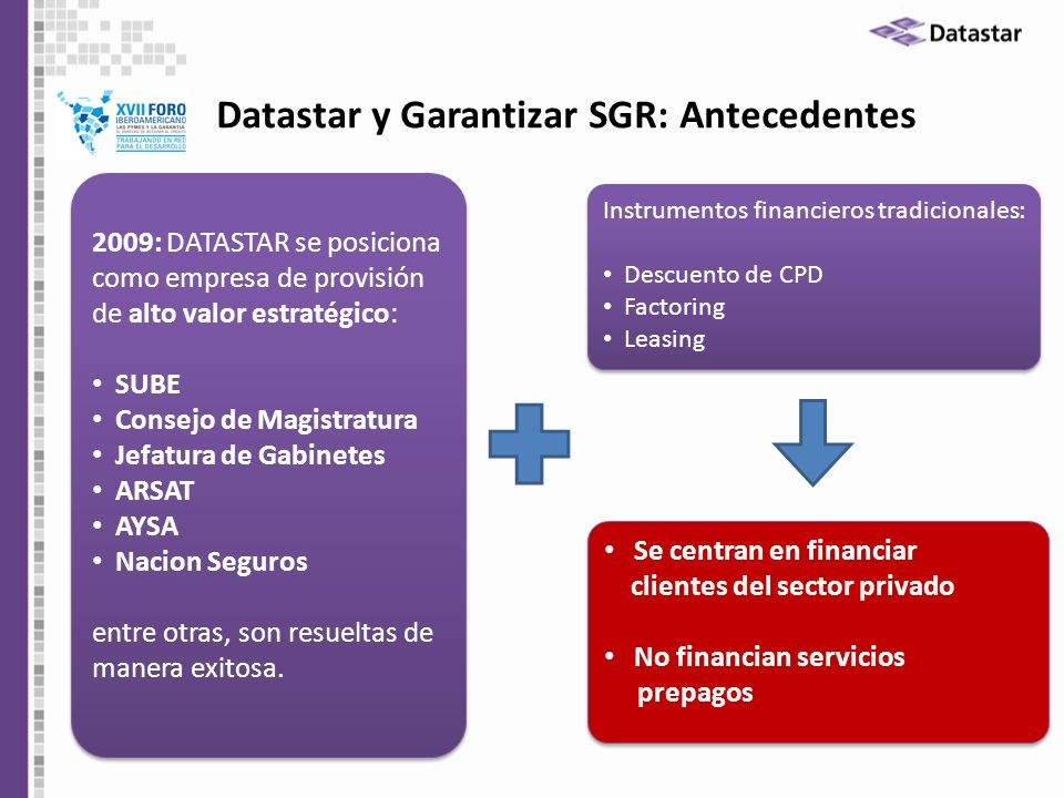 Datastar y Garantizar SGR: Antecedentes