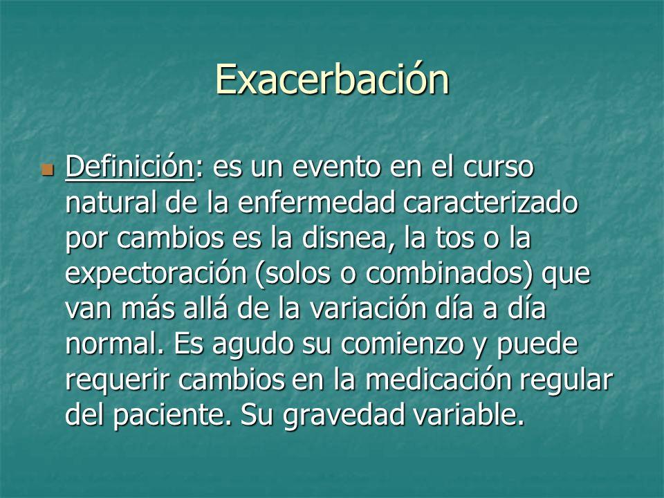 Exacerbación