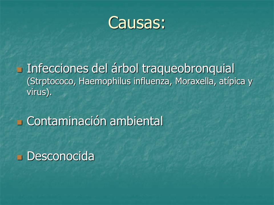 Causas:Infecciones del árbol traqueobronquial (Strptococo, Haemophilus influenza, Moraxella, atípica y virus).