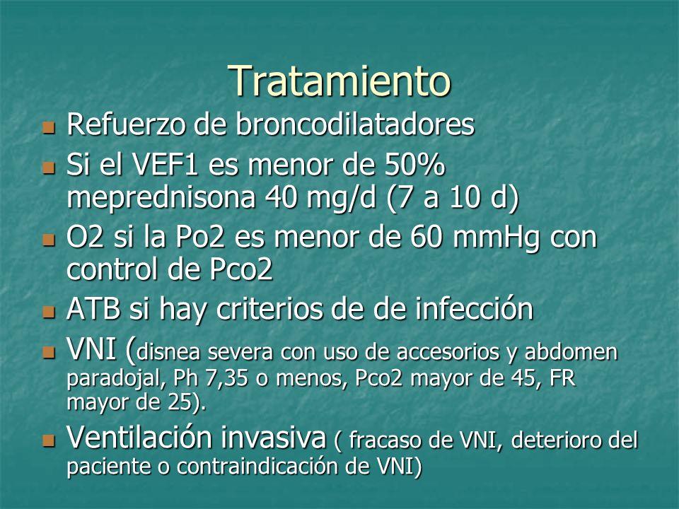 Tratamiento Refuerzo de broncodilatadores