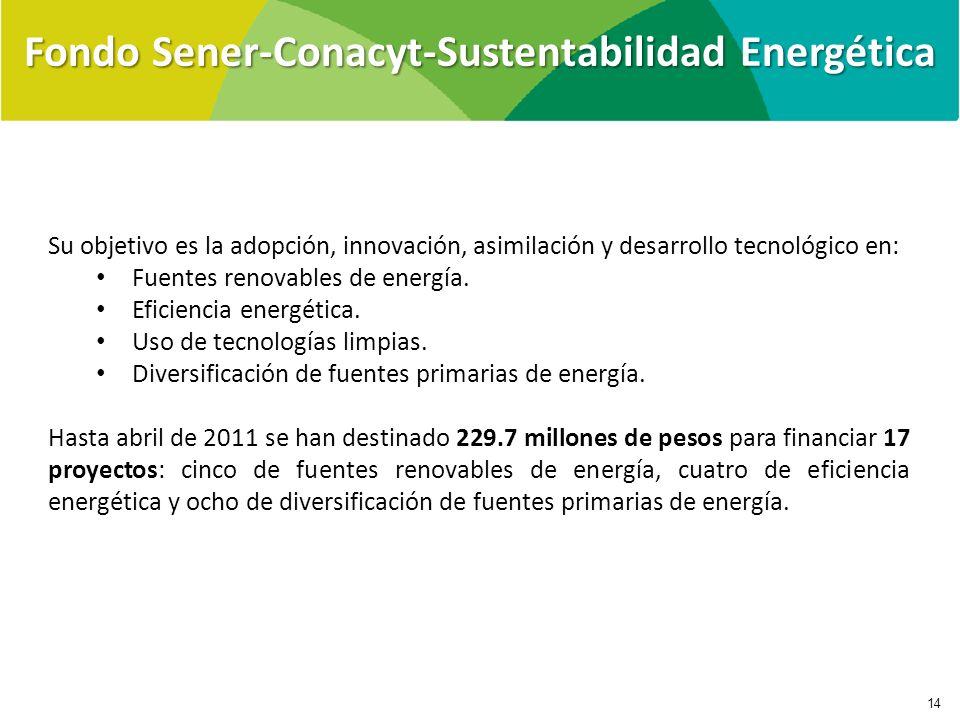 Fondo Sener-Conacyt-Sustentabilidad Energética