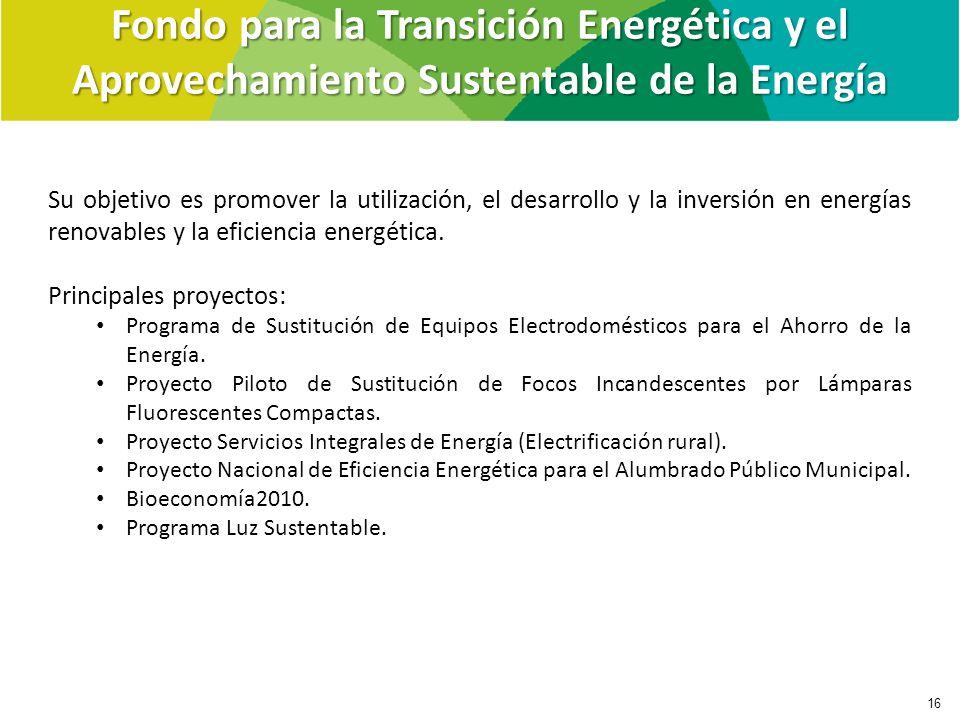 Fondo para la Transición Energética y el Aprovechamiento Sustentable de la Energía