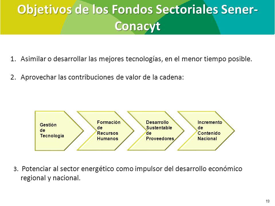 Objetivos de los Fondos Sectoriales Sener-Conacyt