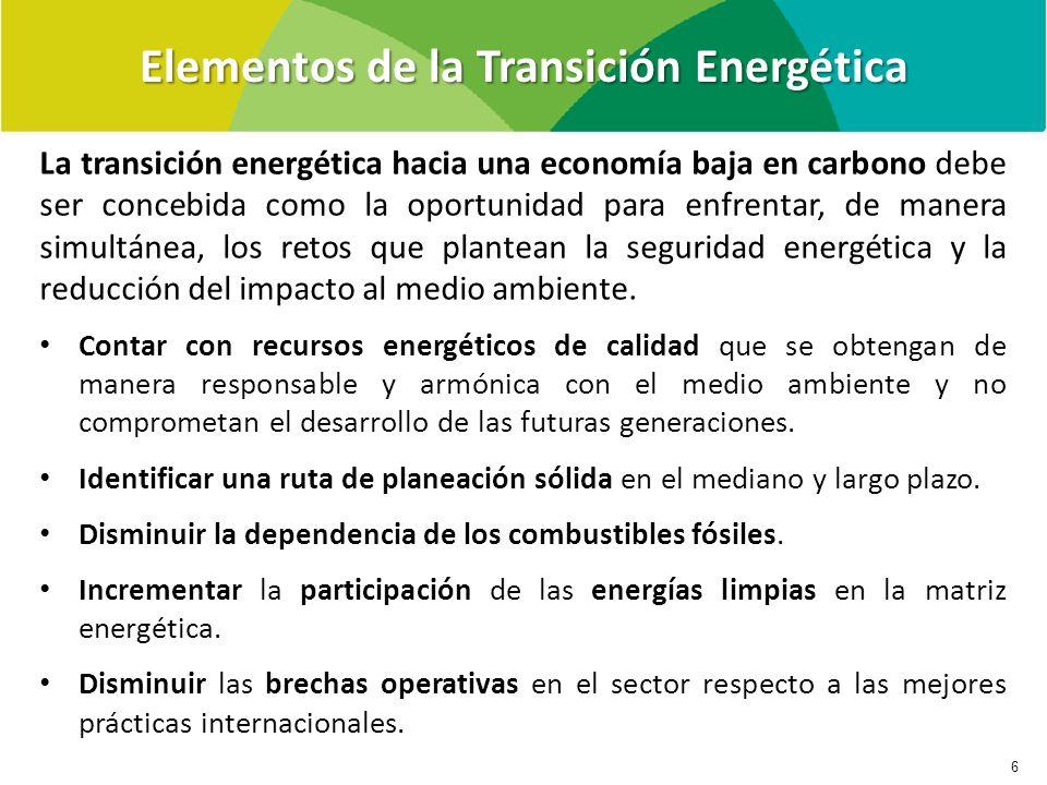 Elementos de la Transición Energética