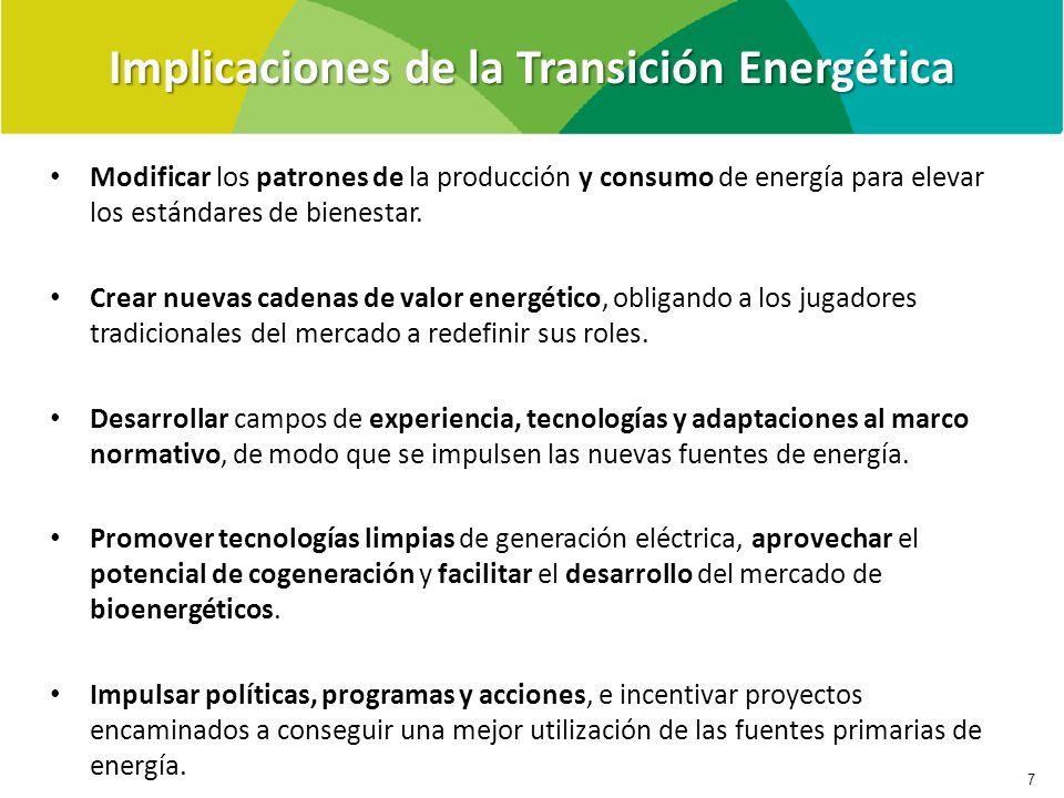 Implicaciones de la Transición Energética