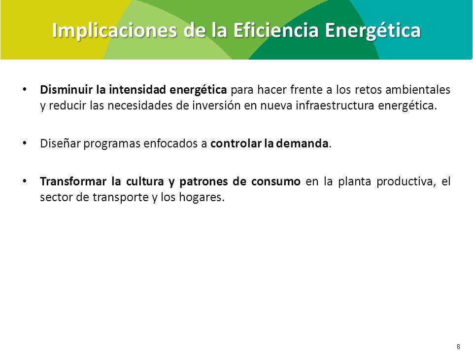 Implicaciones de la Eficiencia Energética