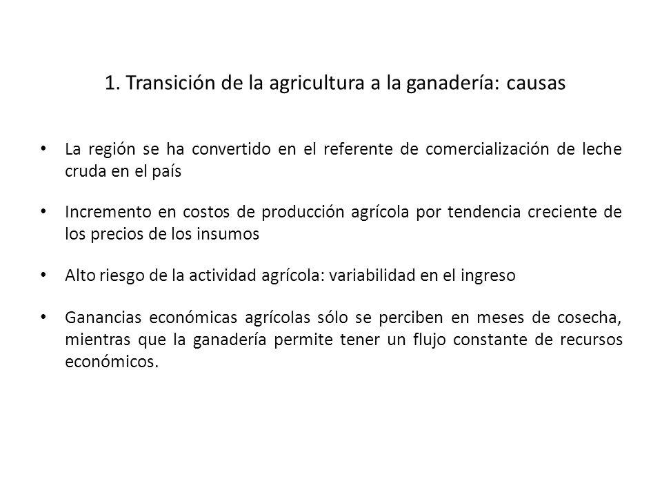 1. Transición de la agricultura a la ganadería: causas