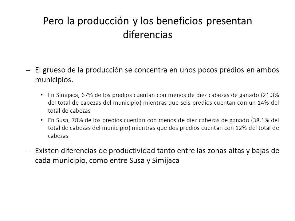 Pero la producción y los beneficios presentan diferencias