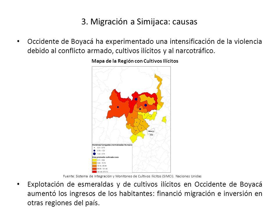 3. Migración a Simijaca: causas