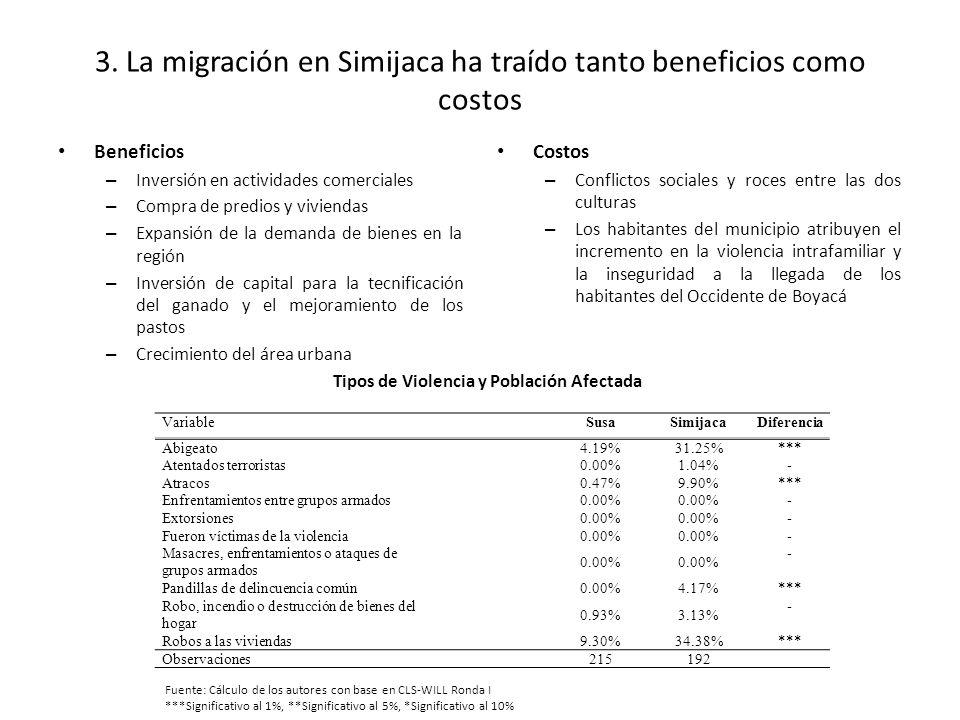 3. La migración en Simijaca ha traído tanto beneficios como costos