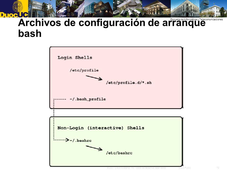 Archivos de configuración de arranque bash