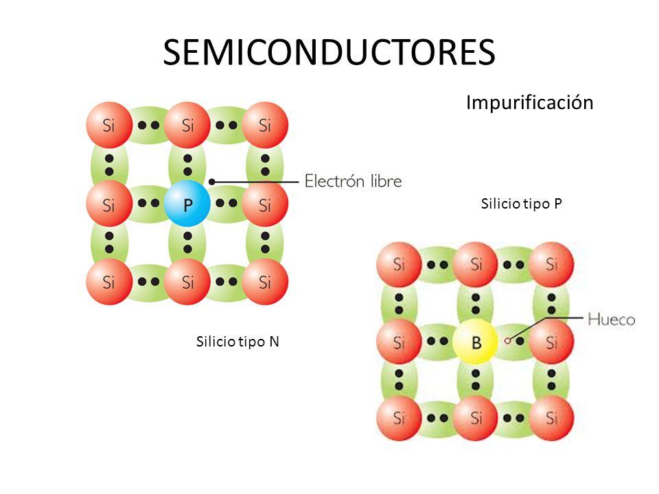 SEMICONDUCTORES Impurificación Silicio tipo P Silicio tipo N