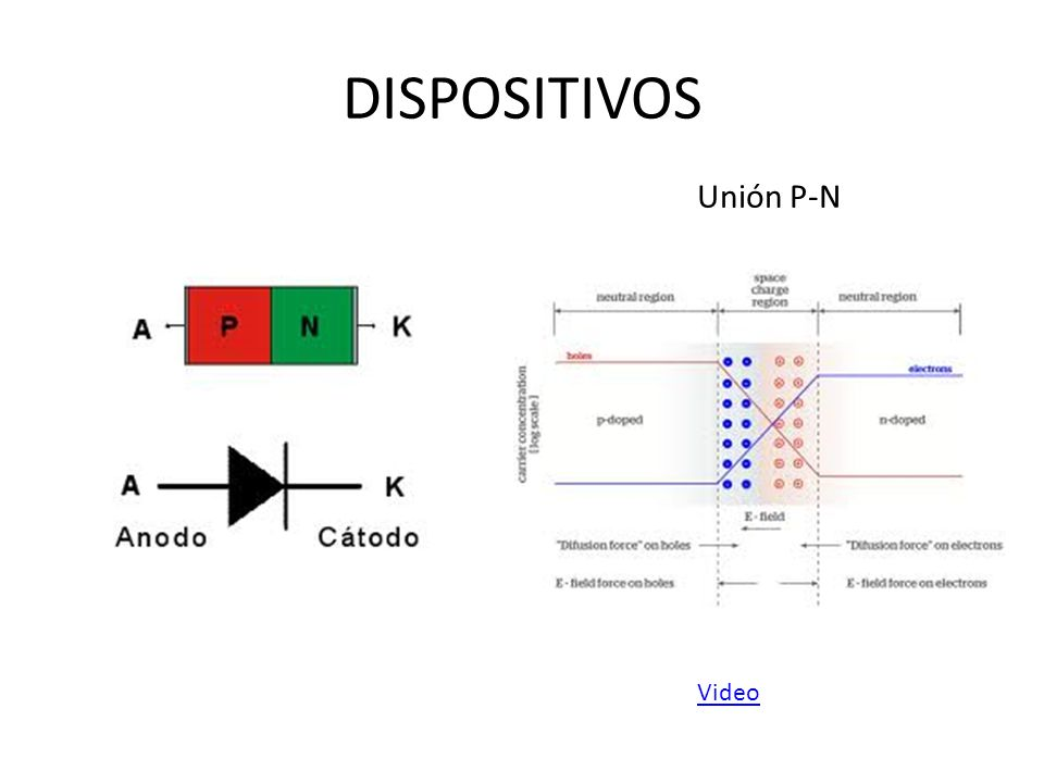 DISPOSITIVOS Unión P-N Video