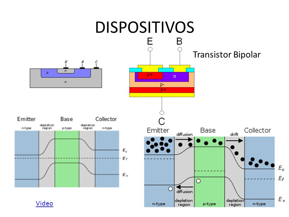 DISPOSITIVOS Transistor Bipolar Video Video