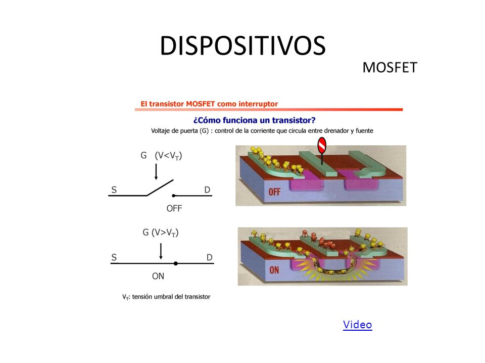 DISPOSITIVOS MOSFET Video