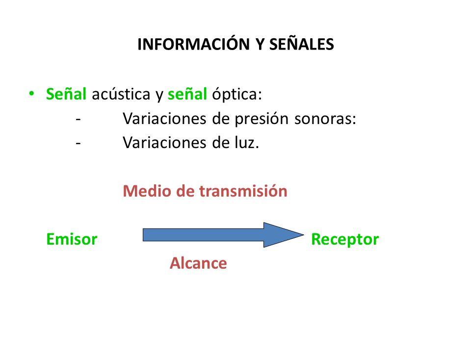 INFORMACIÓN Y SEÑALES Señal acústica y señal óptica: - Variaciones de presión sonoras: - Variaciones de luz.