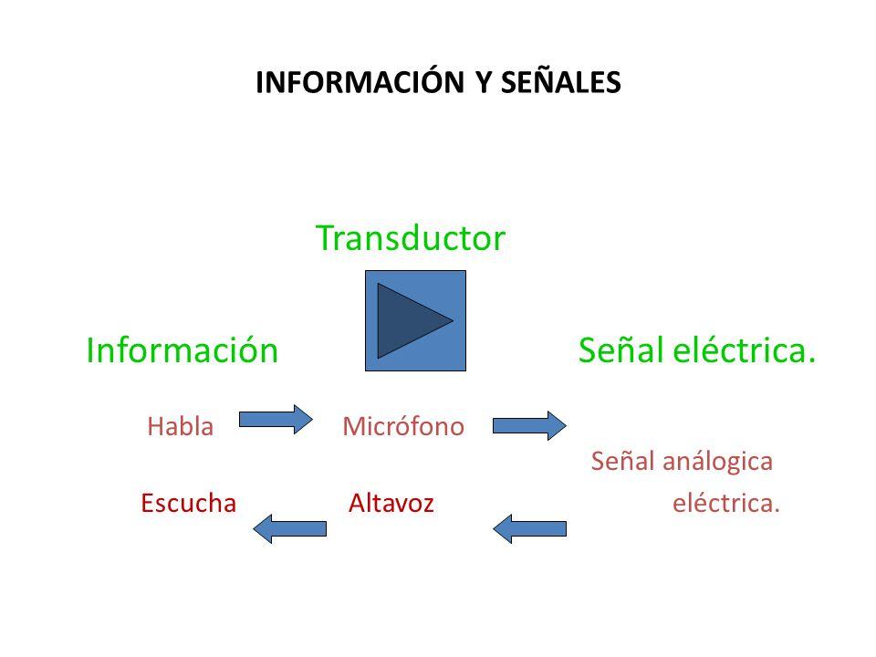 Información Señal eléctrica.