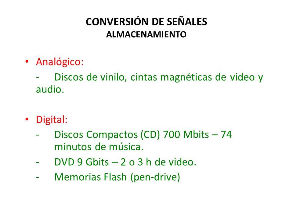 CONVERSIÓN DE SEÑALES ALMACENAMIENTO