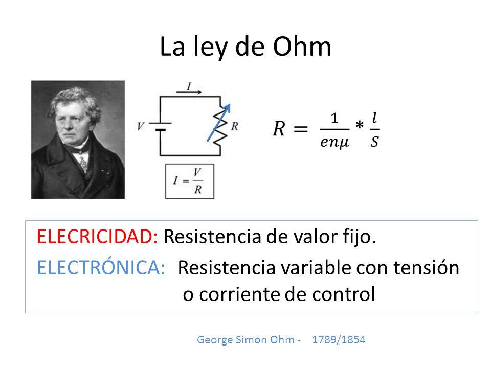 La ley de Ohm ELECRICIDAD: Resistencia de valor fijo.