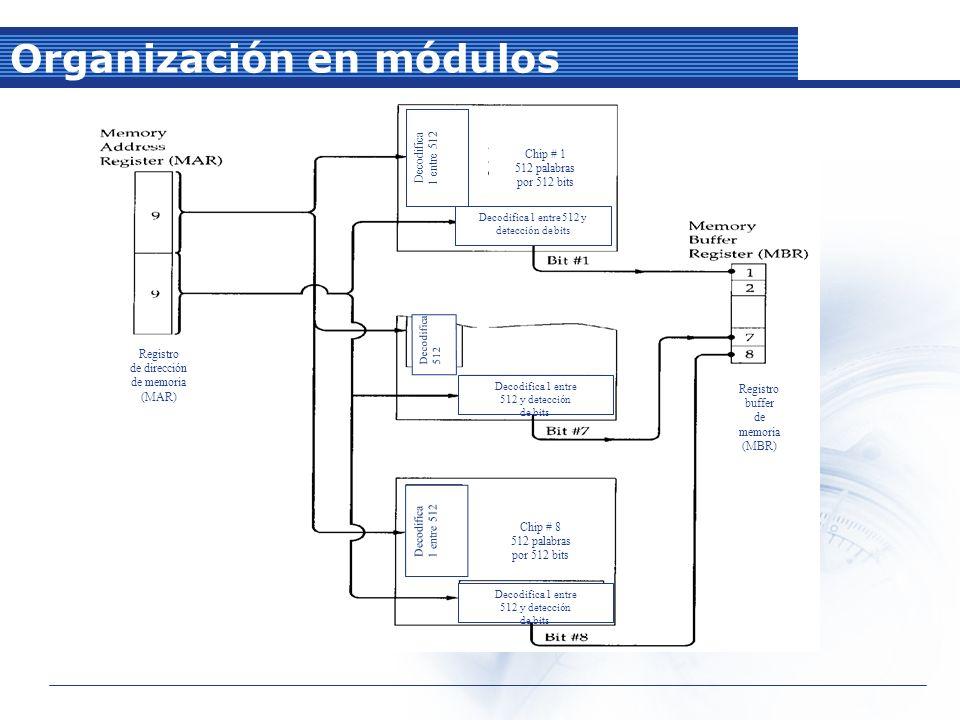 Organización en módulos