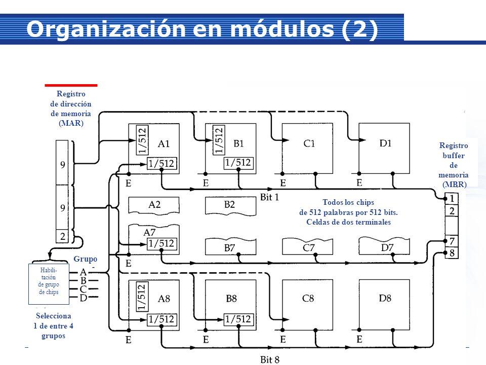 Organización en módulos (2)