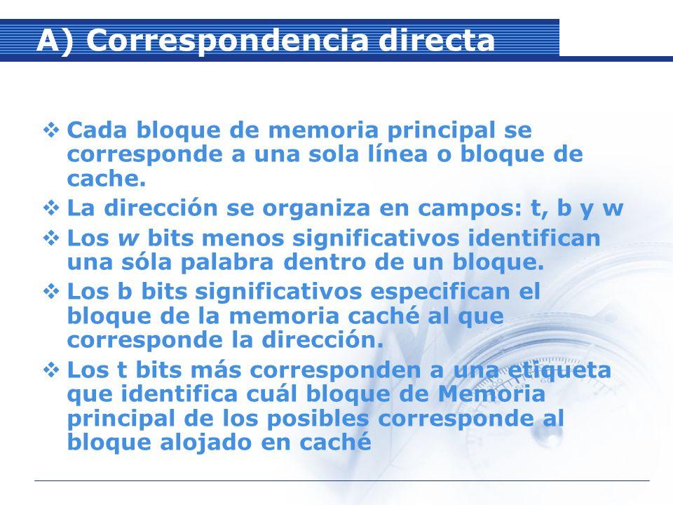 A) Correspondencia directa