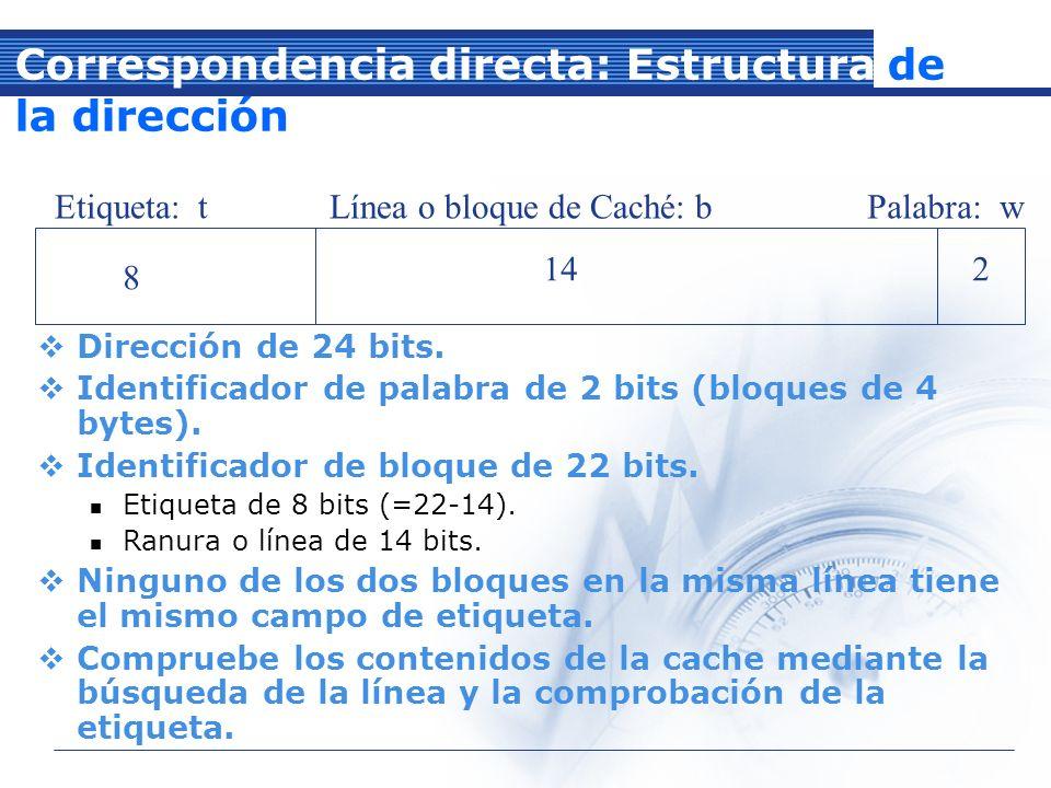 Correspondencia directa: Estructura de la dirección