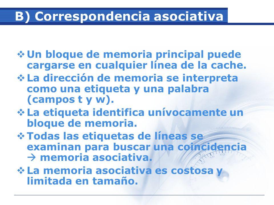 B) Correspondencia asociativa
