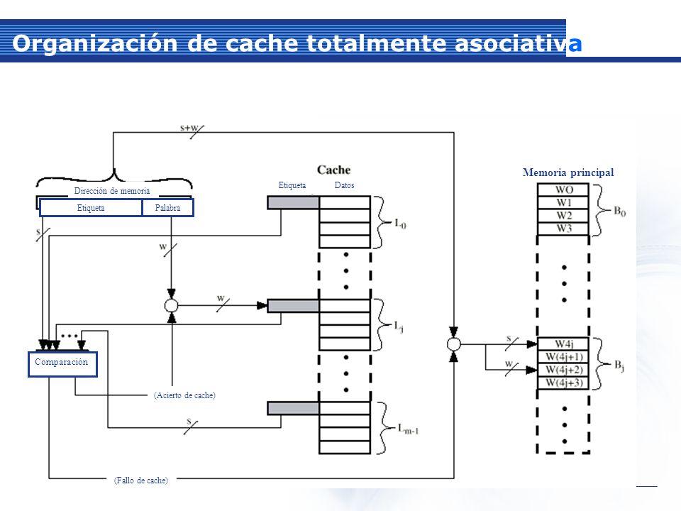 Organización de cache totalmente asociativa
