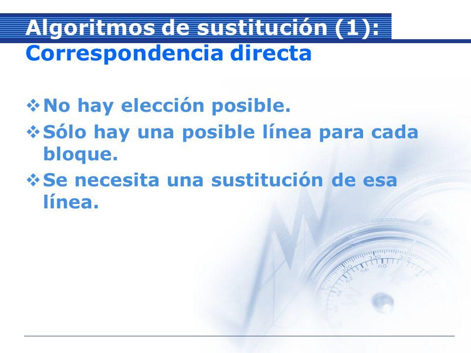 Algoritmos de sustitución (1): Correspondencia directa