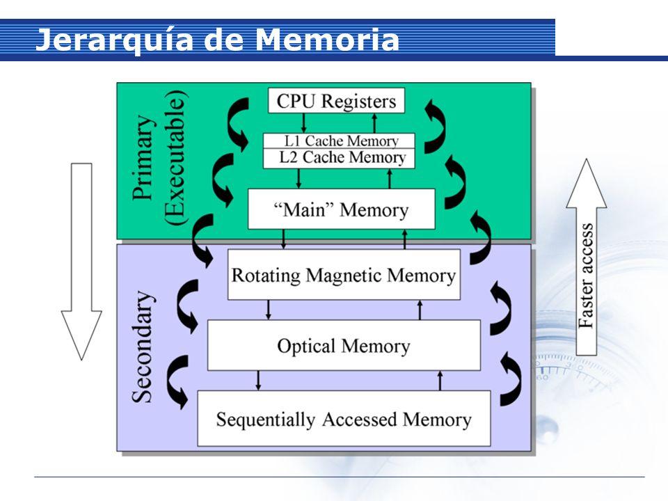 Jerarquía de Memoria