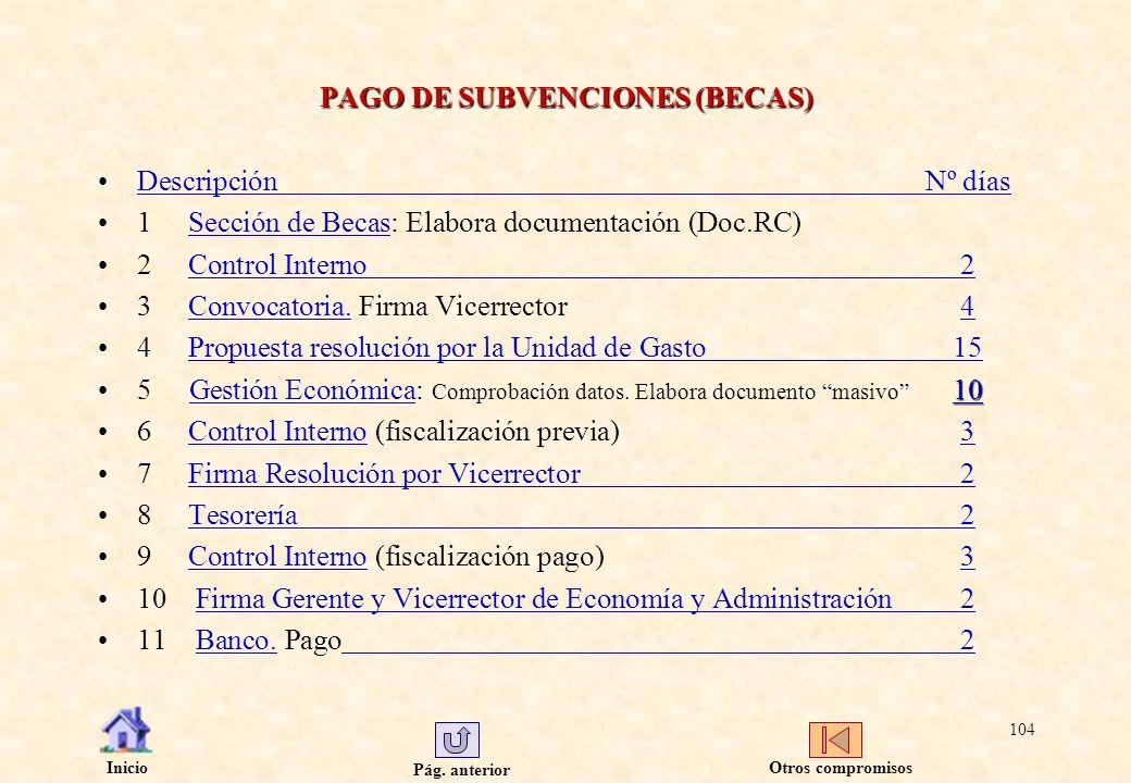 PAGO DE SUBVENCIONES (BECAS)