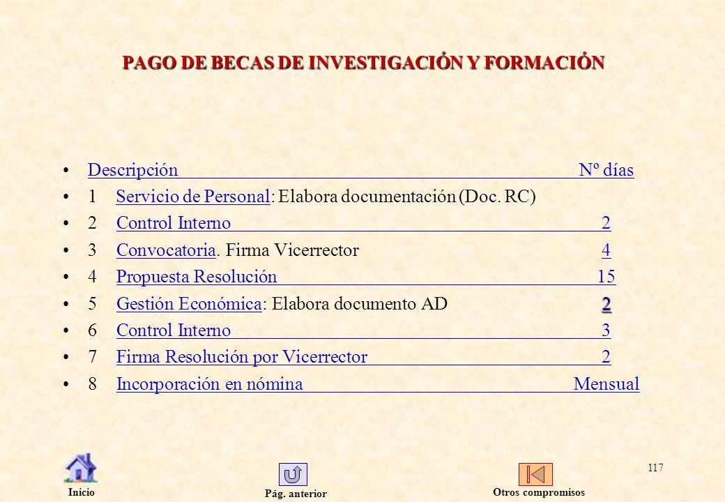 PAGO DE BECAS DE INVESTIGACIÓN Y FORMACIÓN
